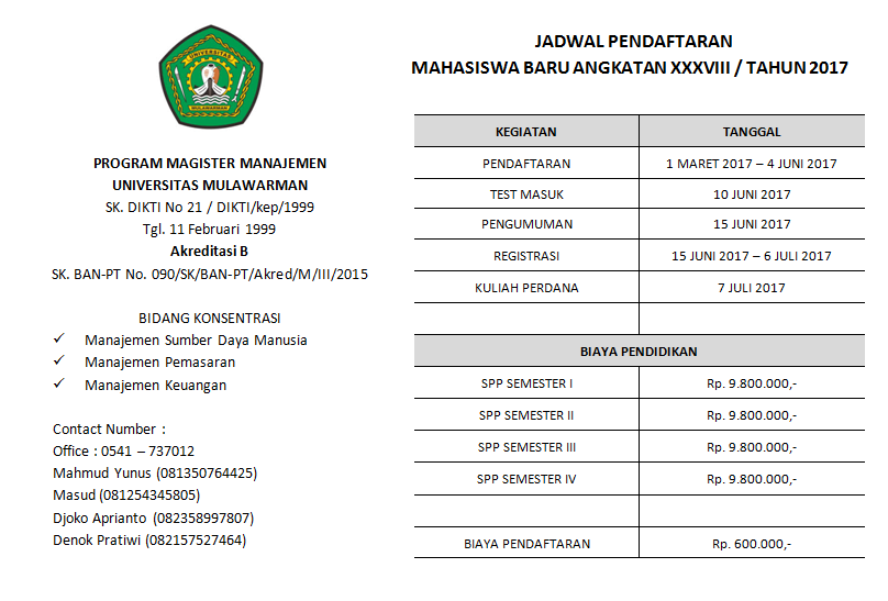 Pendaftaran 2017